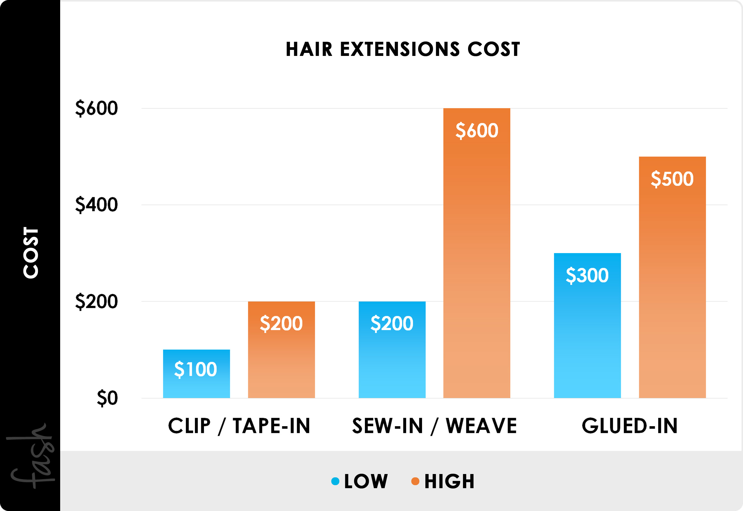 2020 Hair Extensions Cost Tape In Sew In Fusion Micro Bead