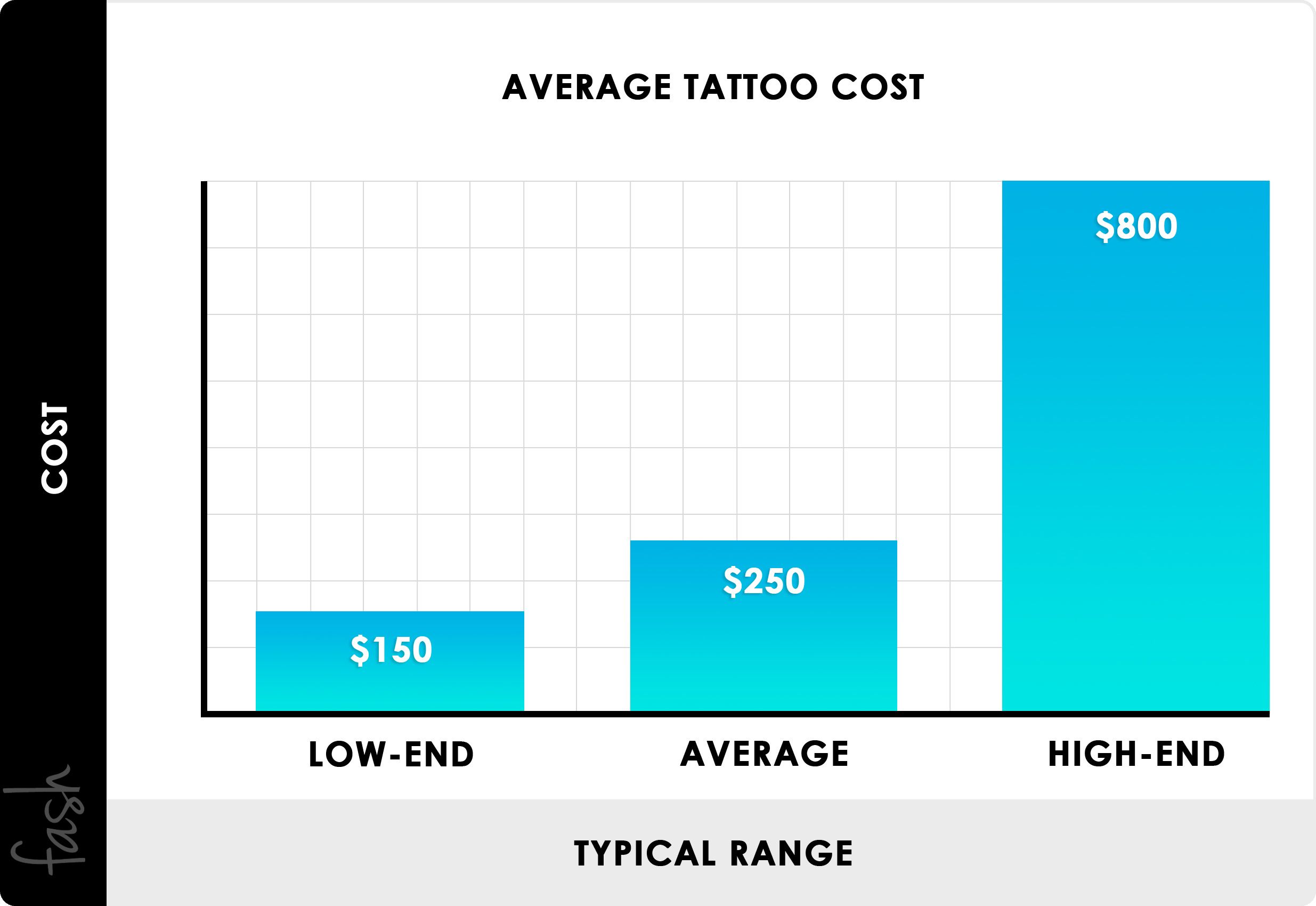 12961a1fd 2019 Tattoo Prices | Average Tattoo Costs (by Size & Examples)
