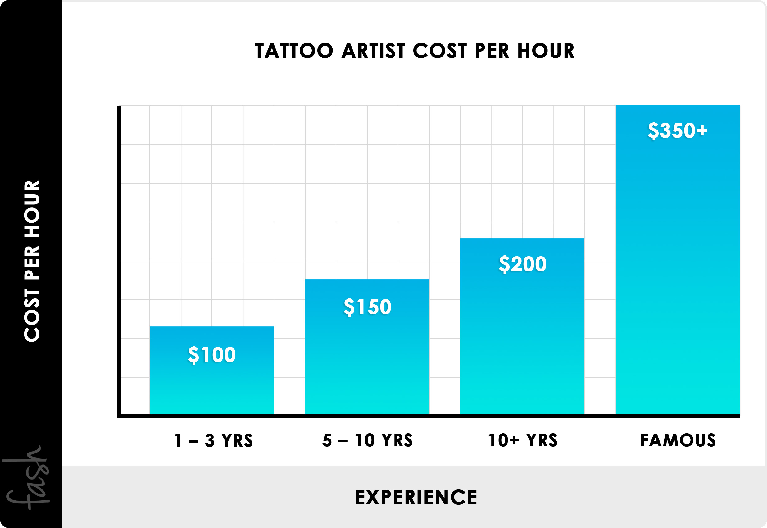2020 Tattoo Prices Average Tattoo Costs By Size Examples