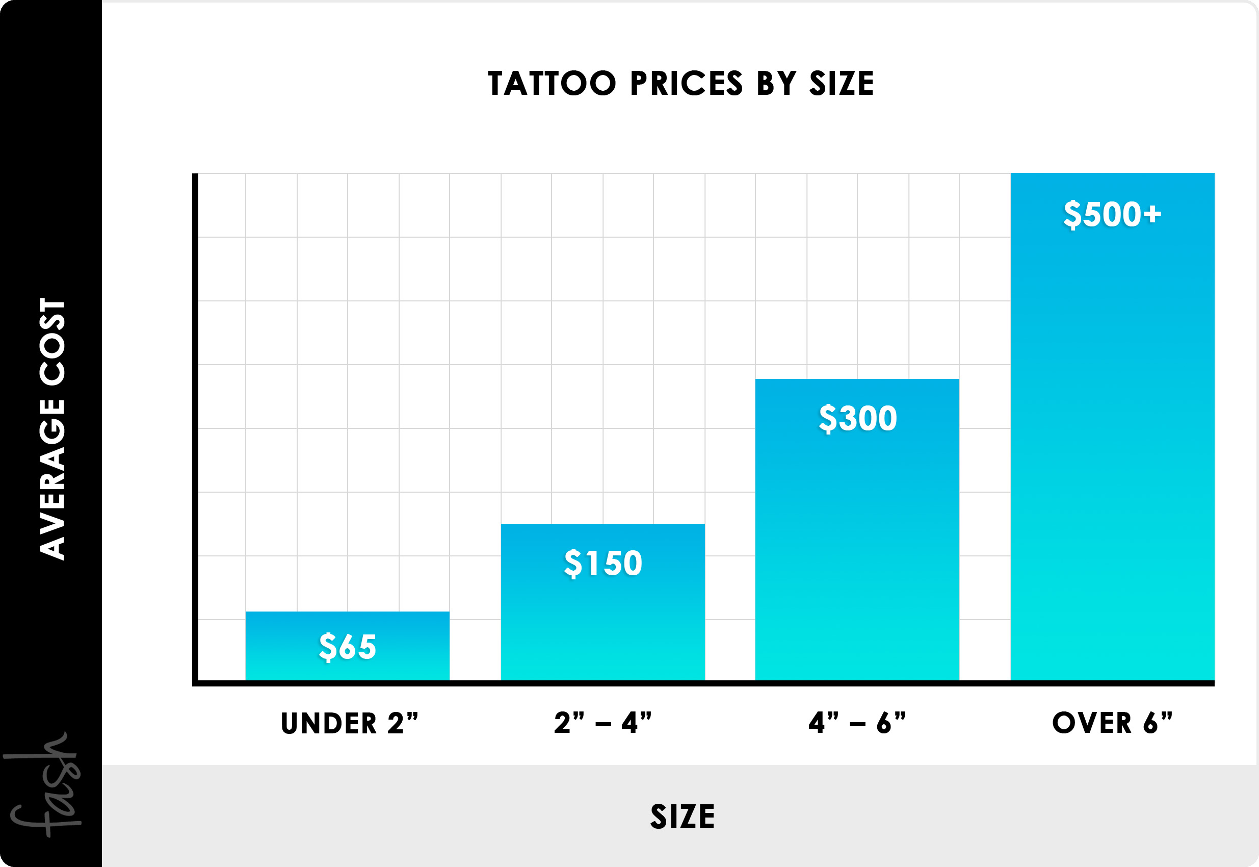 20 Tattoo Prices   Average Tattoo Costs by Size & Examples